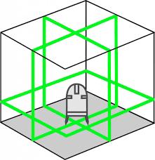 Multicross 8 groen
